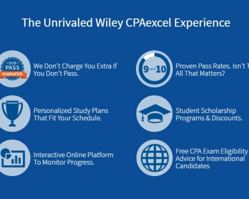 wiley-cpa-experience-bullets