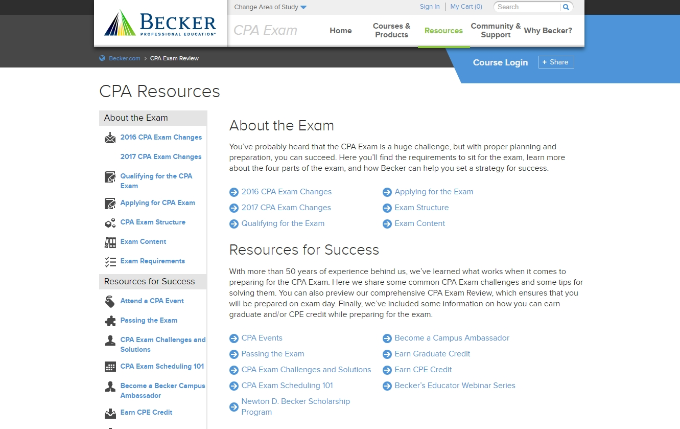 becker cpa review - cpa exam hub