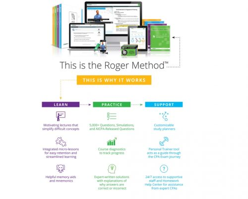 roger-cpa-how-it-works