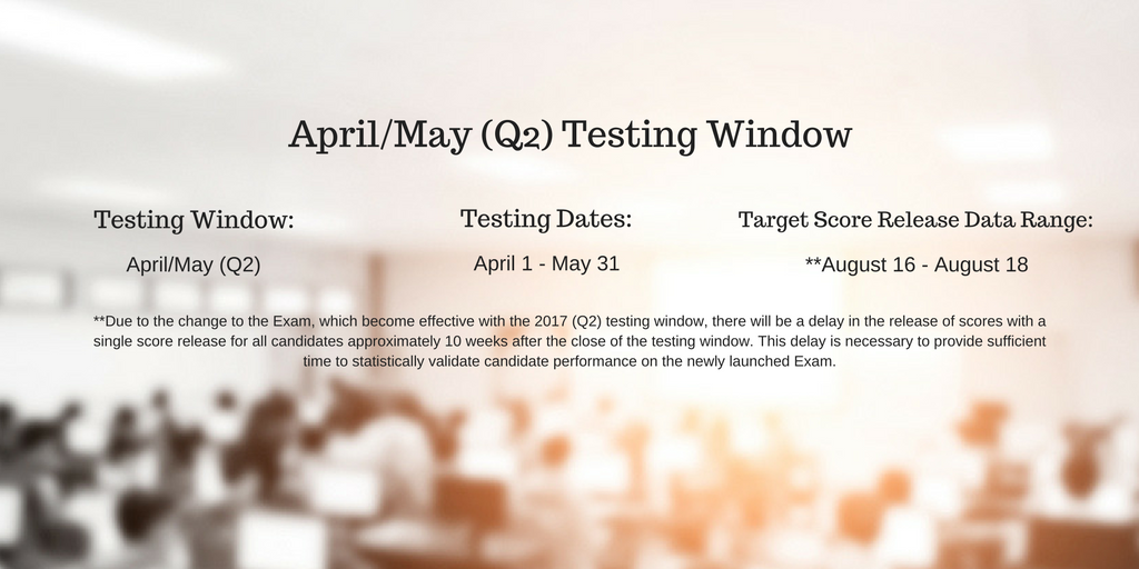 april%2fmay-q2-testing-window